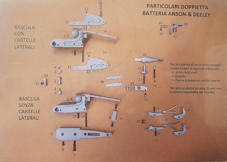 particolari-batteria-doppietta-anson-deeley