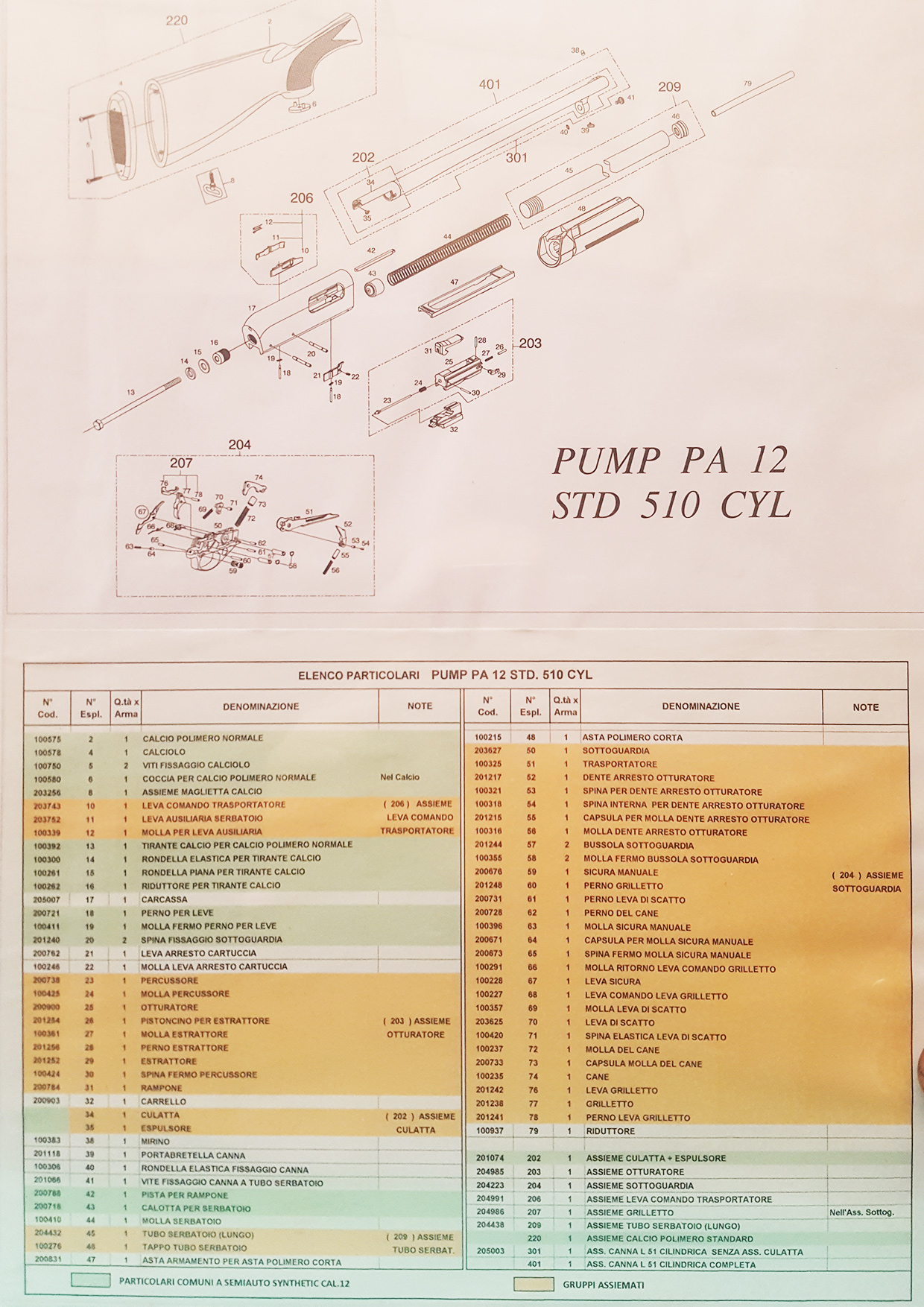 pump-pa-12-std-510-cyl