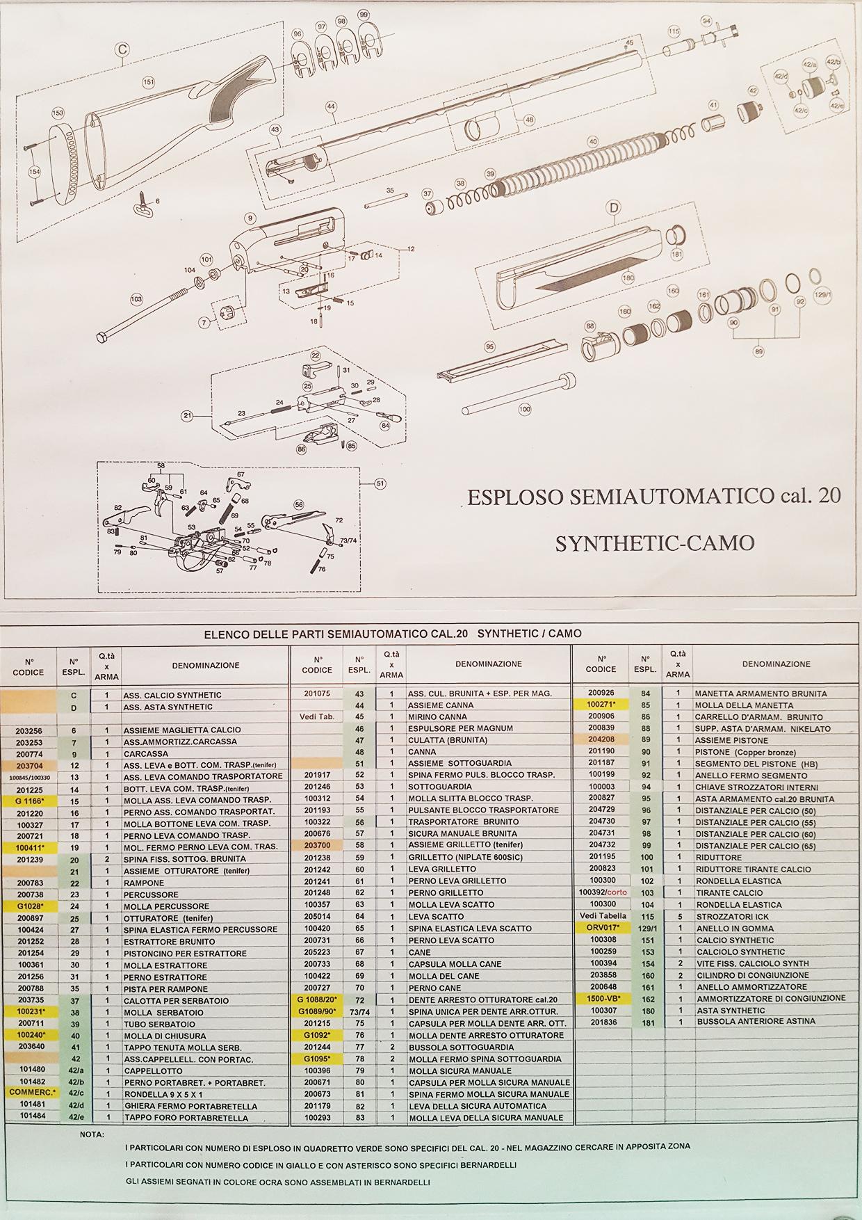 semiautomatico-cal20-sythetic-camo